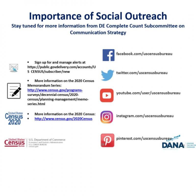Social Media Sites for Census